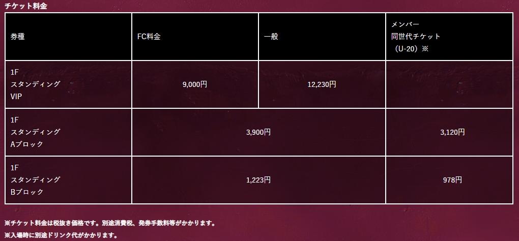 ザ・コインロッカーズ 1st Anniversary LIVE@Zepp Tokyoのチケット